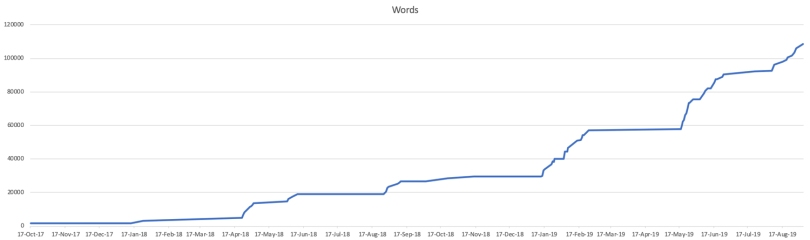 black-book-words-graph